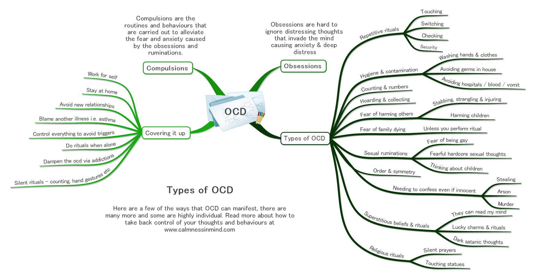 an overview of the anxiety disorder ocd Ocd and anxiety treatment on the news- wwwkickfearcom  healed of ocd and anxiety disorder - duration:  anxiety overview - duration:.